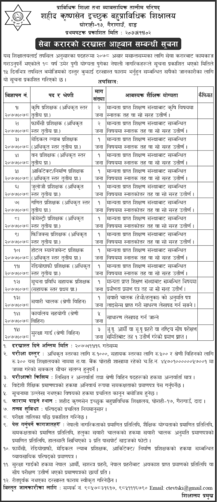 Pharmacy Instructor Vacancy Sahid KrishnaSen Ichchhuk Polytechnic Institute